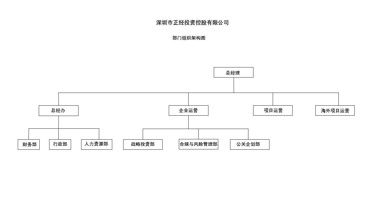 部门组织架构图.jpg